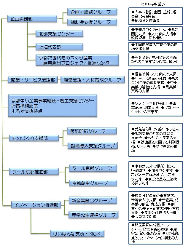 soshikizu-hp